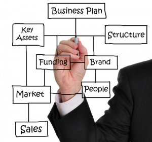 3-4 Year Financial Business Plan for Your Restaurant